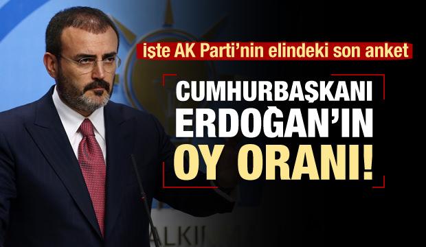 AK Parti, Erdoğan'ın oy oranını açıkladı