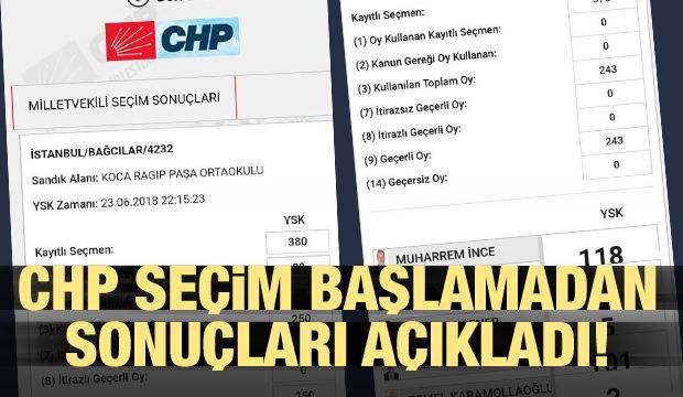 CHP seçim başlamadan sonuçları açıkladı