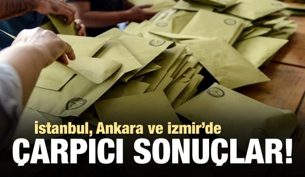 İstanbul, Ankara ve İzmir'de C.Başkanlığı sonuçları