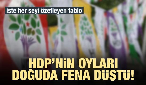 HDP'nin oyları doğuda düştü