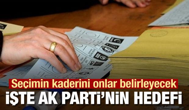 AK Parti'nin hedefi: Yüzde 5'lik kitle