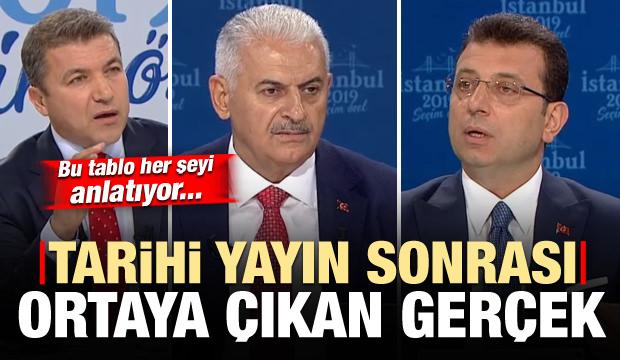 Türkiye'nin izlediği ortak yayın ile ilgili dikkat çeken detay!