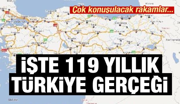 İşte 119 yıllık Türkiye gerçeği!