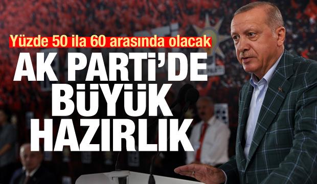 Yüzde 50 ila 60 arasında olacak! AK Parti'de flaş hazırlık