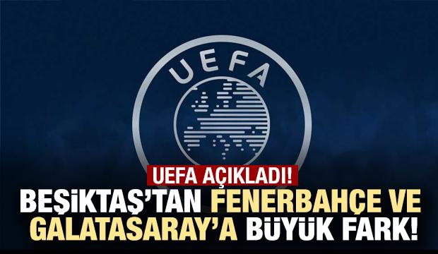 UEFA açıkladı! Beşiktaş'tan Fenerbahçe ve Galatasaray'a büyük fark!