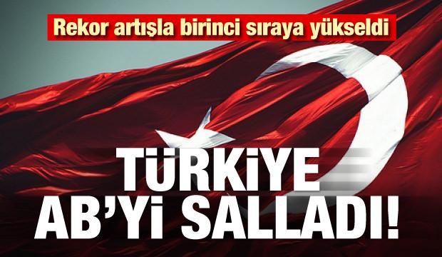Türkiye, AB pazarını salladı: Rekor artışla birinci sıraya yükseldi