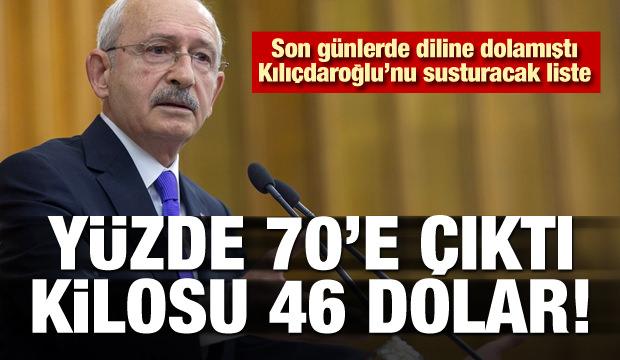 Kılıçdaroğlu'nu susturacak liste! Yüzde 70'e çıktı, kilosu 46 dolar