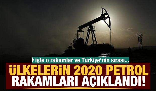 Ülkelerin 2020 petrol üretim rakamları açıklandı! İşte o rakamlar ve Türkiye'nin sırası...