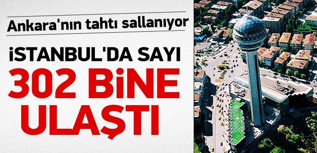 Ankara, tahtını İstanbul'a mı kaptırıyor?