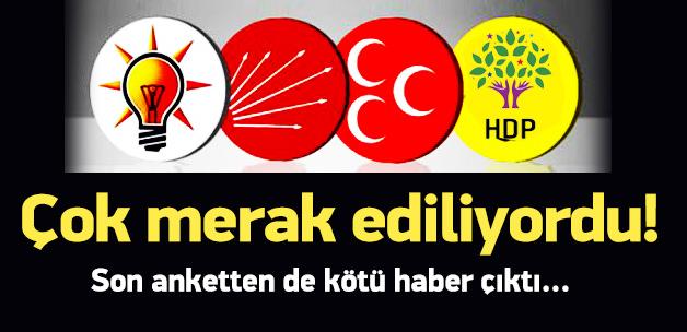 HDP yine baraj altında çıktı! İşte son anket...