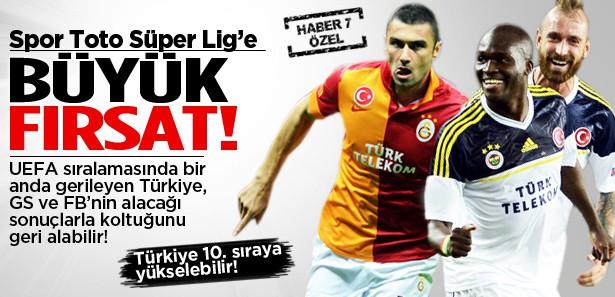 Süper Lig'e Avrupa'da büyük fırsat!